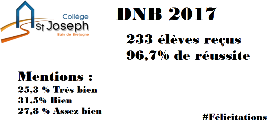Résultats DNB 2017 collège Saint Joseph Bain-de-Bretagne