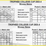 trophée collège Cup des 4 collège Saint Joseph Bain-de-Bretagne