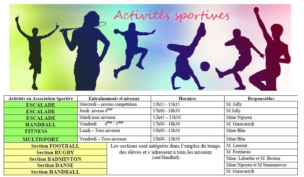 activités sportives Bain-de-Bretagne