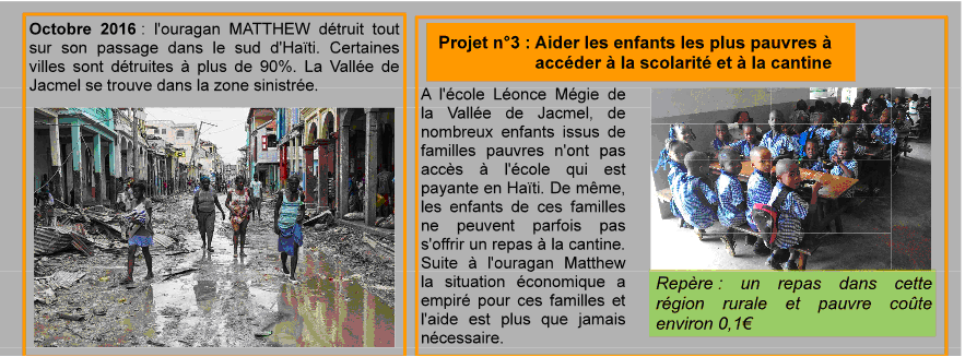 projet repas solidaire