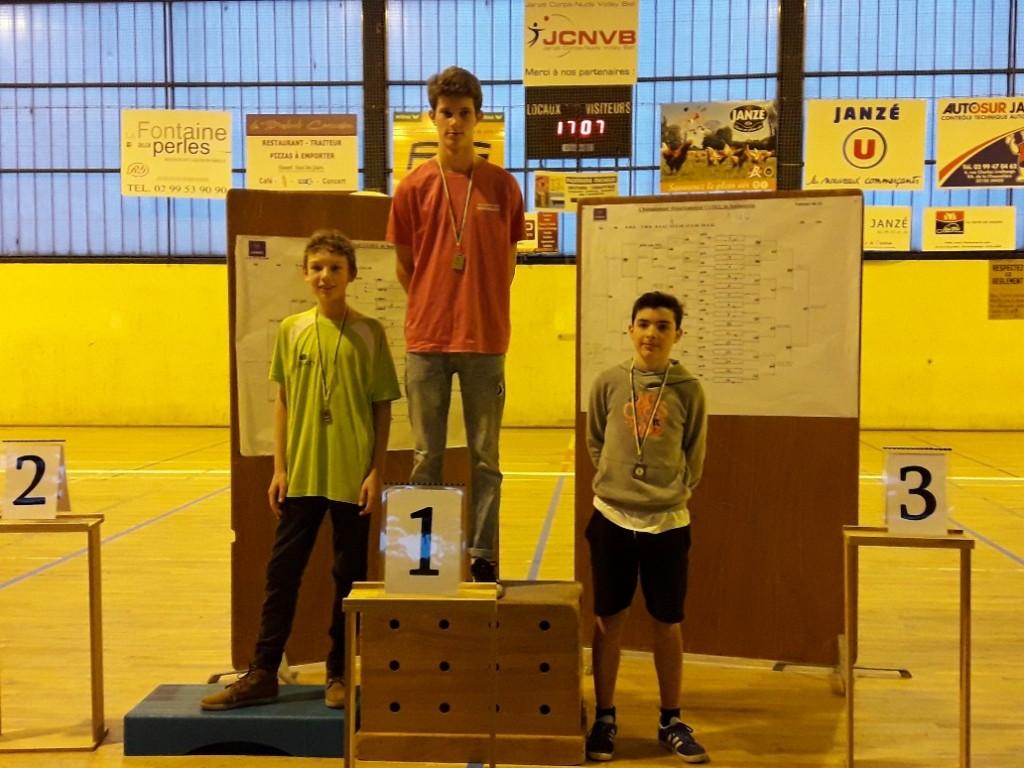 badminton Bain de bretagne collège (3)