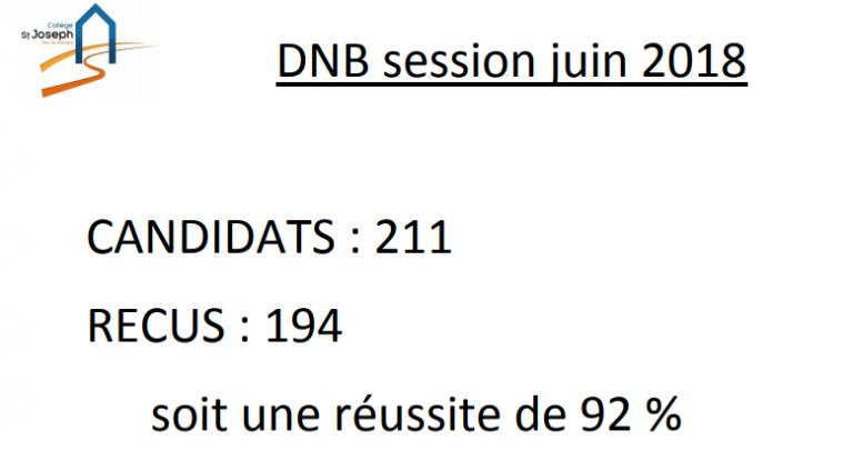 dnb-bain-768x414