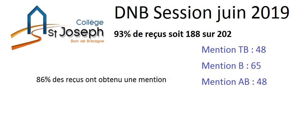 dnb-brevet-des-collèges-2019